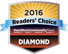 Readers Choice Best Carpet and Upholstery Cleaning Hamilton Burlington Grimsby